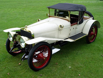 1912 Hispano Suiza Alfonso XIII Roadster